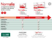 Scheda di posizionamento Normalia® (MB0205-03-2020)